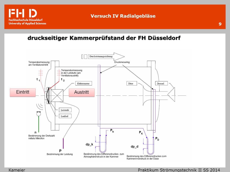 Versuch IV Radialgebläse KameierPraktikum Strömungstechnik II SS 2014 druckseitiger Kammerprüfstand der FH Düsseldorf 9 Austritt Eintritt