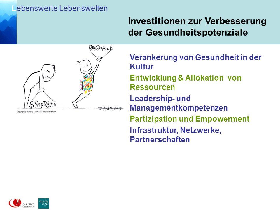 L ebenswerte Lebenswelten http://lebenswelten.meduni-graz.at Christine Neuhold: Wie wird Gesundheitsförderung messbar und sichtbar.