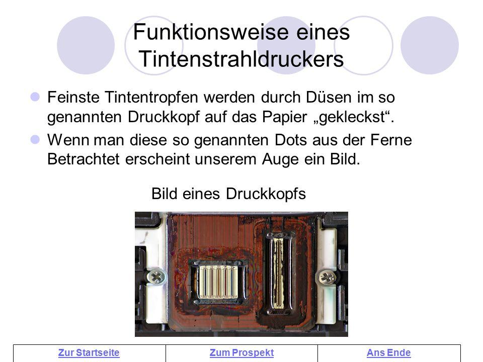 Zum ProspektAns EndeZur Startseite Funktionsweise eines Tintenstrahldruckers Feinste Tintentropfen werden durch Düsen im so genannten Druckkopf auf da
