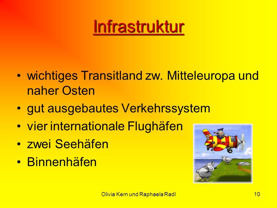 Olivia Kern und Raphaela Radl10 Infrastruktur wichtiges Transitland zw. Mitteleuropa und naher Osten gut ausgebautes Verkehrssystem vier international