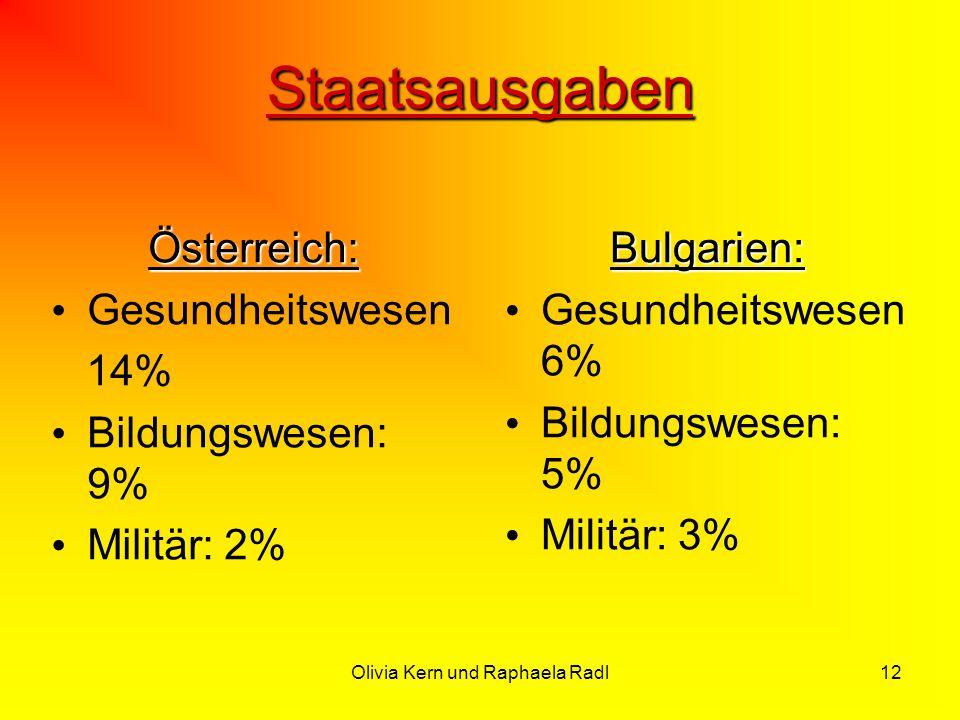 Olivia Kern und Raphaela Radl12 Staatsausgaben Österreich: Gesundheitswesen 14% Bildungswesen: 9% Militär: 2%Bulgarien: Gesundheitswesen 6% Bildungswe