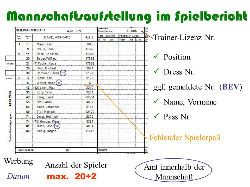 "Landeseissportverband ""Bayern ggf."