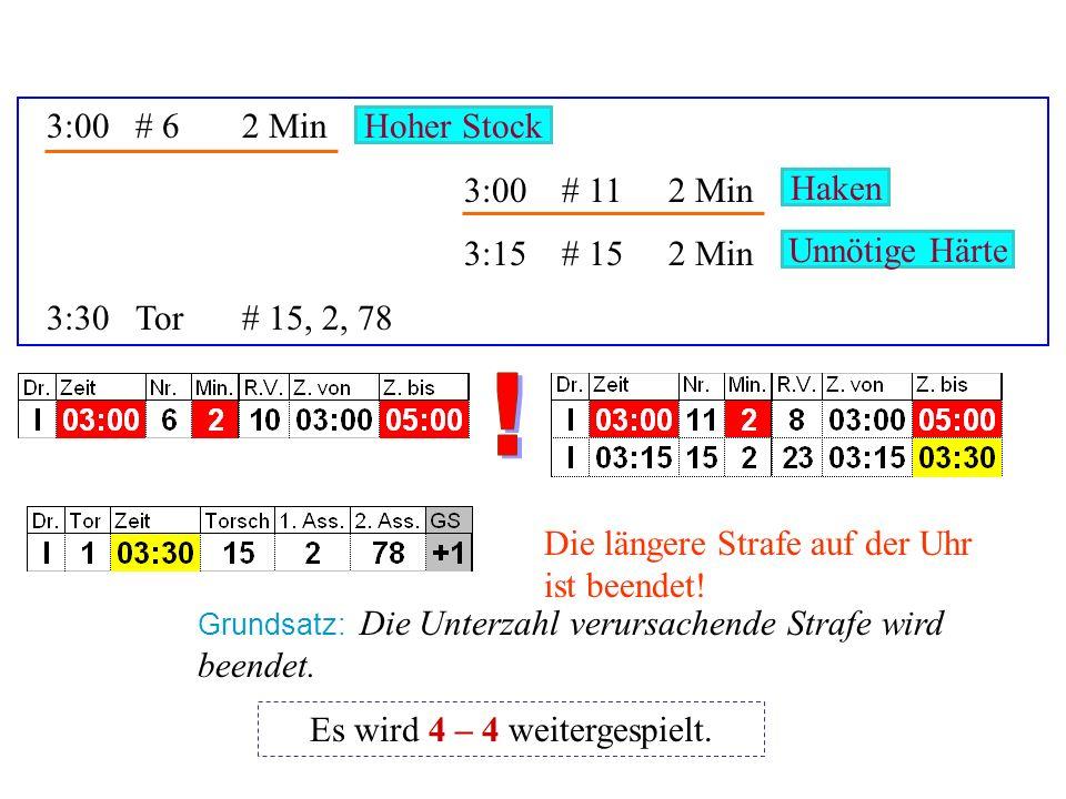 43:18# 352 Min 44:28# 142 Min 44:48Tor# 41, 23, 75 Halten Beinstellen die kürzere Strafe auf der Uhr wird beendet Es wird 4 – 5 weitergespielt.