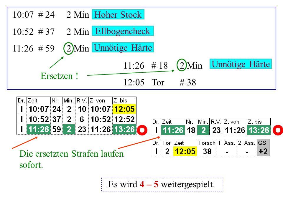 13:02A2 Min 13:02# 412 Min 13:25 # 355 Min + Spieldauer 14:30Tor# 34, 42, 17 Stockendenstoß Halten Bankstrafe 1 ERSATZMANN Keine Strafe wird beendet.