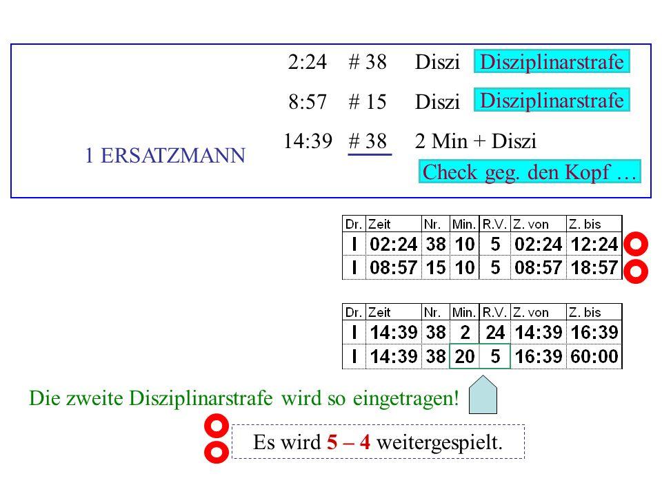 """50:07# 442 Min 50:52# 372 Min 51:26""""angezeigte Strafe # 12 Beinstellen 51:26Tor# 3, 14, 38 Stockschlag Behinderung Die erste Strafe ist beendet."""