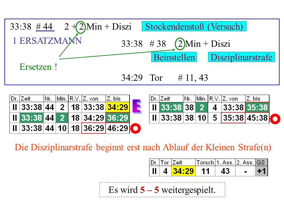 2:24# 38Diszi 8:57# 15Diszi 14:39# 382 Min + Diszi Check geg.