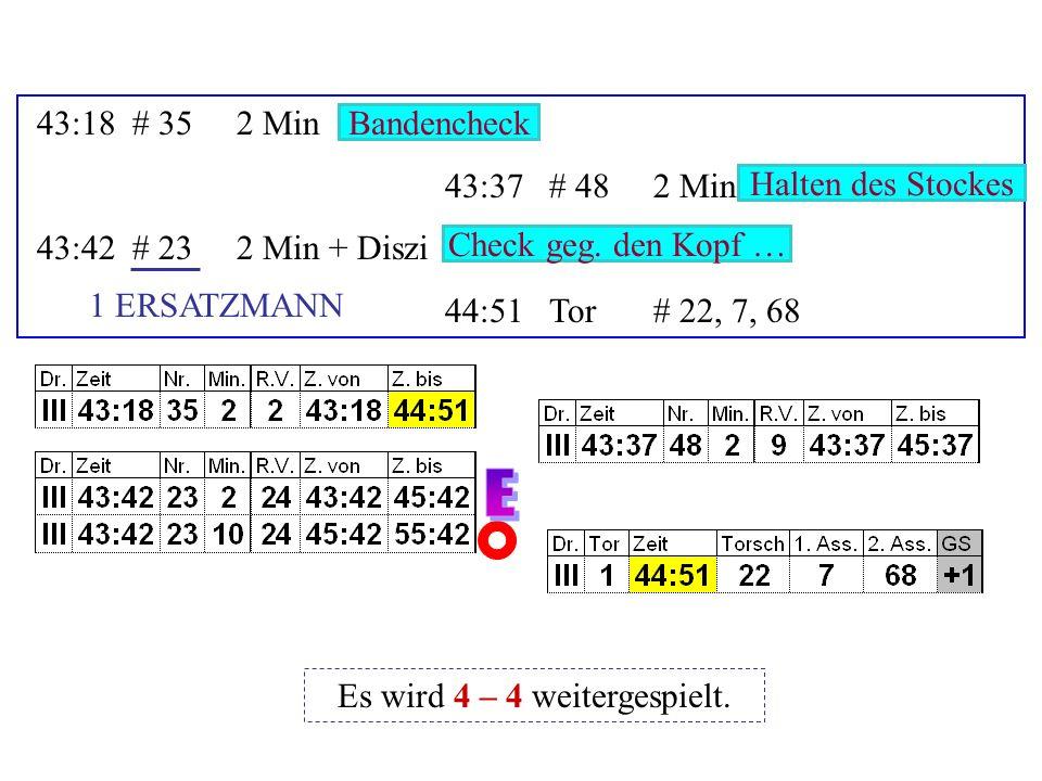 21:15# 435 Min + Spieldauer 21:15# 92Matchstrafe 23:48# 102 Min Stockstich Unkorr.