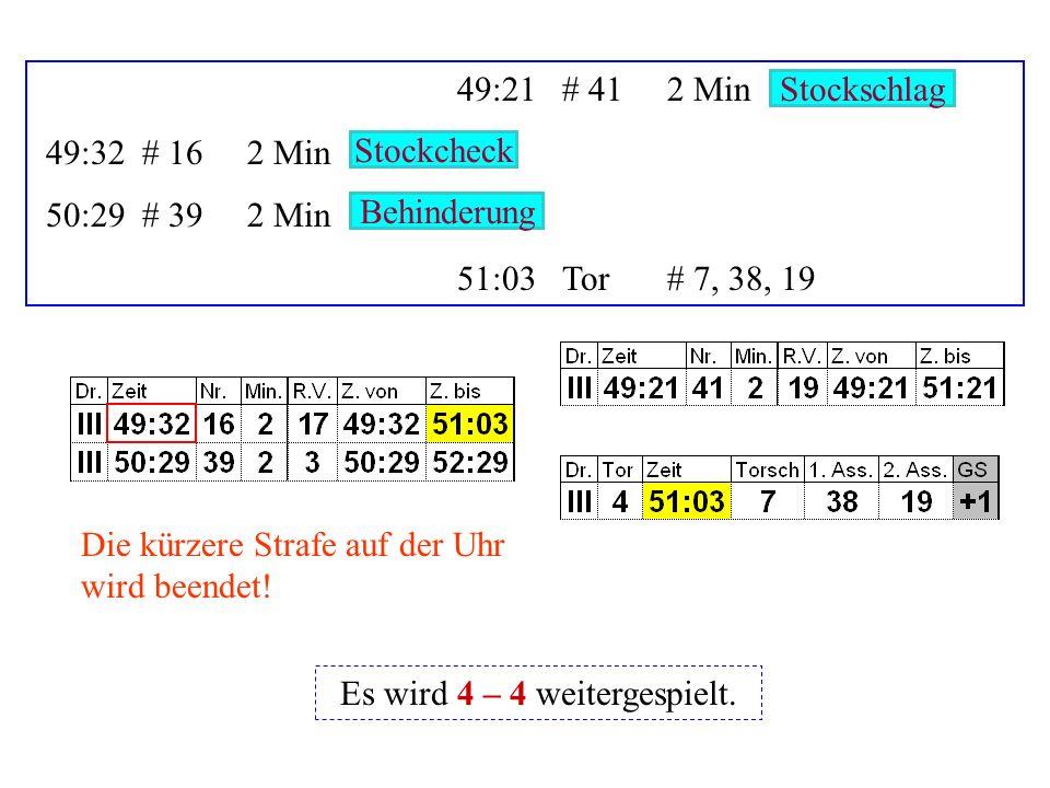 43:18# 352 Min 43:37# 482 Min 43:42# 232 Min + Diszi 44:51Tor# 22, 7, 68 Check geg.