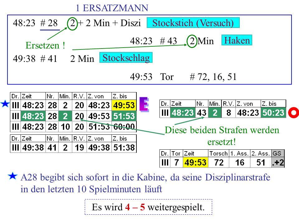 27:14# 195 Min + Spieldauer 28:03# 462 Min 28:03# 312 + 2 Min 29:31Tor# 16, 51, 2 Unkorr.