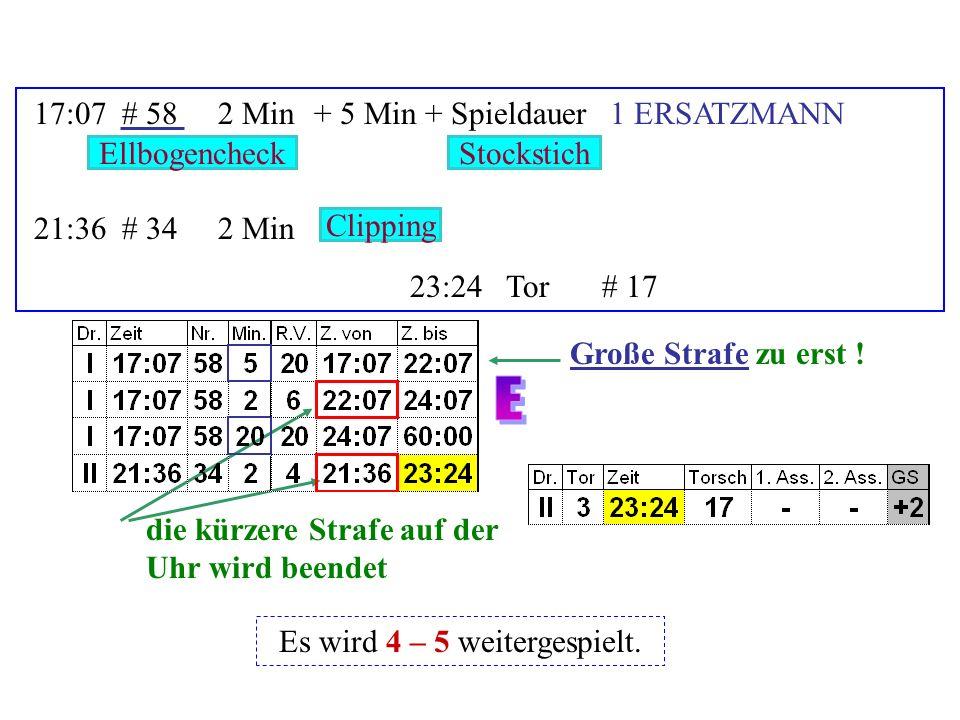 34:05# 365 Min + Spieldauer 34:05# 285 Min + Spieldauer 34:41# 92 Min 35:17Tor# 4, 21 Check geg.