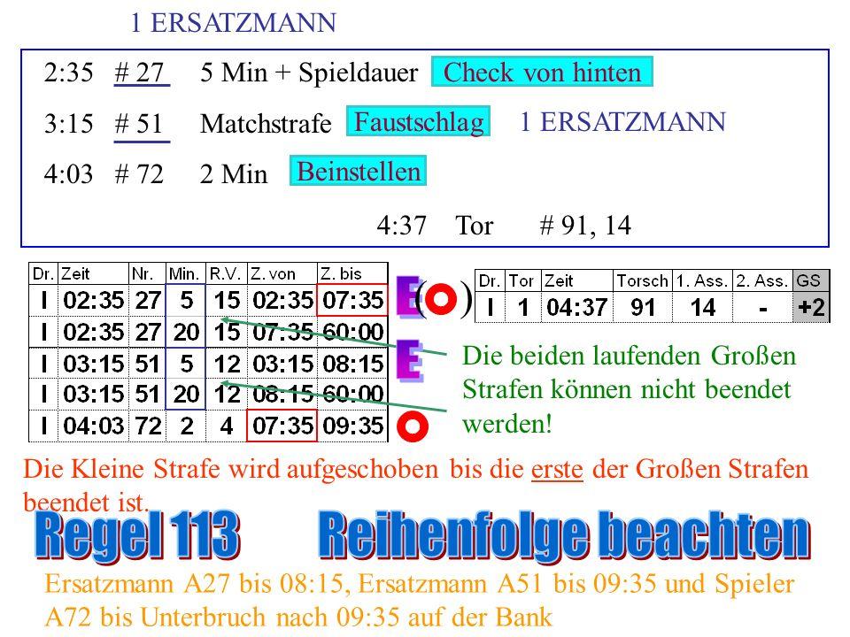 17:07# 582 Min+ 5 Min + Spieldauer 21:36# 342 Min 23:24Tor# 17 StockstichEllbogencheck Clipping 1 ERSATZMANN Es wird 4 – 5 weitergespielt.