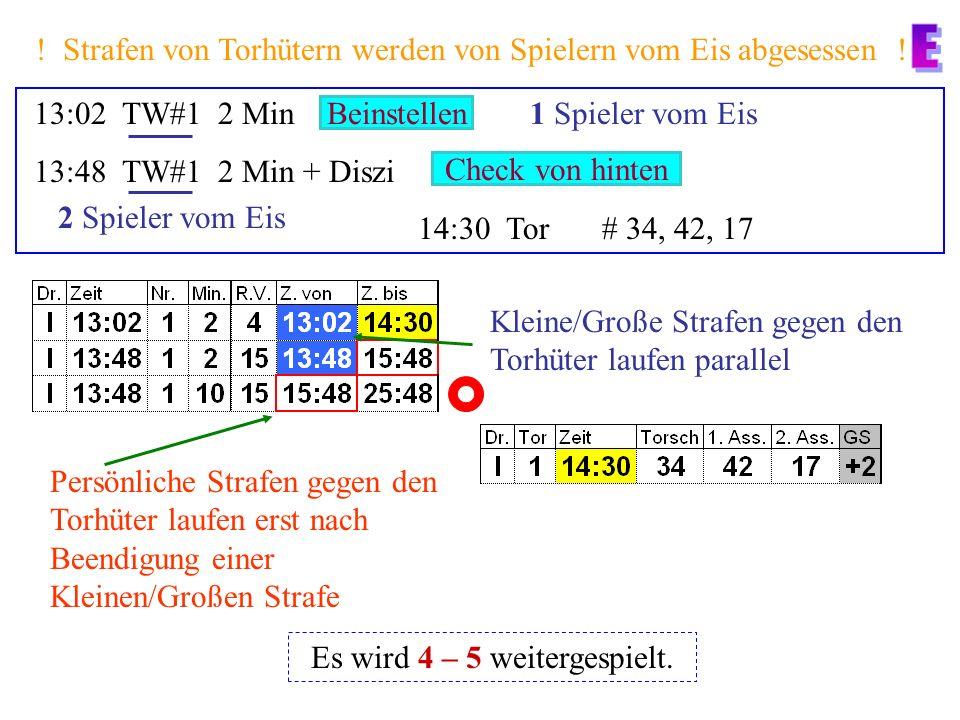 5:36# 372 Min 5:36# 272 Min 5:36# 415 Min + Spieldauer 5:36# 292 Min 6:06Tor# 47, 89, 11 Halten des Stockes Bandencheck Ersetzen .
