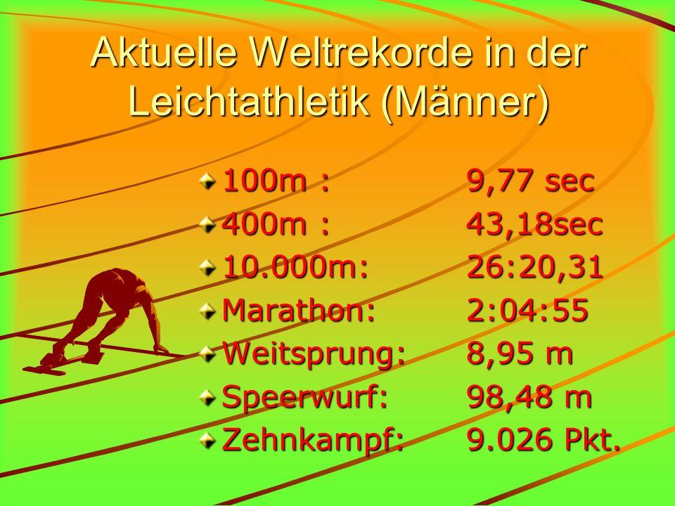 Aktuelle Weltrekorde in der Leichtathletik (Männer) 100m : 9,77 sec 400m : 43,18sec 10.000m: 26:20,31 Marathon: 2:04:55 Weitsprung:8,95 m Speerwurf:98,48 m Zehnkampf: 9.026 Pkt.