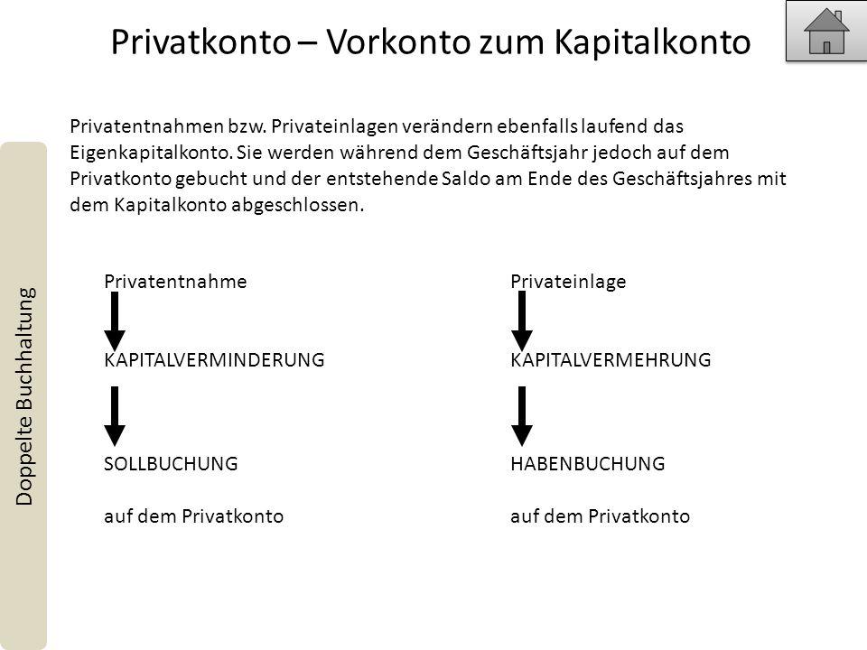Privatkonto – Vorkonto zum Kapitalkonto Doppelte Buchhaltung Privatentnahmen bzw.