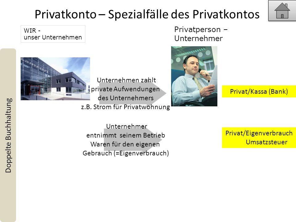Privatkonto – Spezialfälle des Privatkontos Doppelte Buchhaltung Unternehmen zahlt private Aufwendungen des Unternehmers z.B.