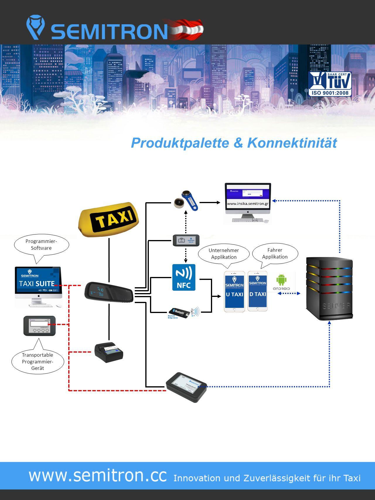 Fahrer Applikation Unternehmer Applikation Programmier- Software Transportable Programmier- Gerät Produktpalette & Konnektinität