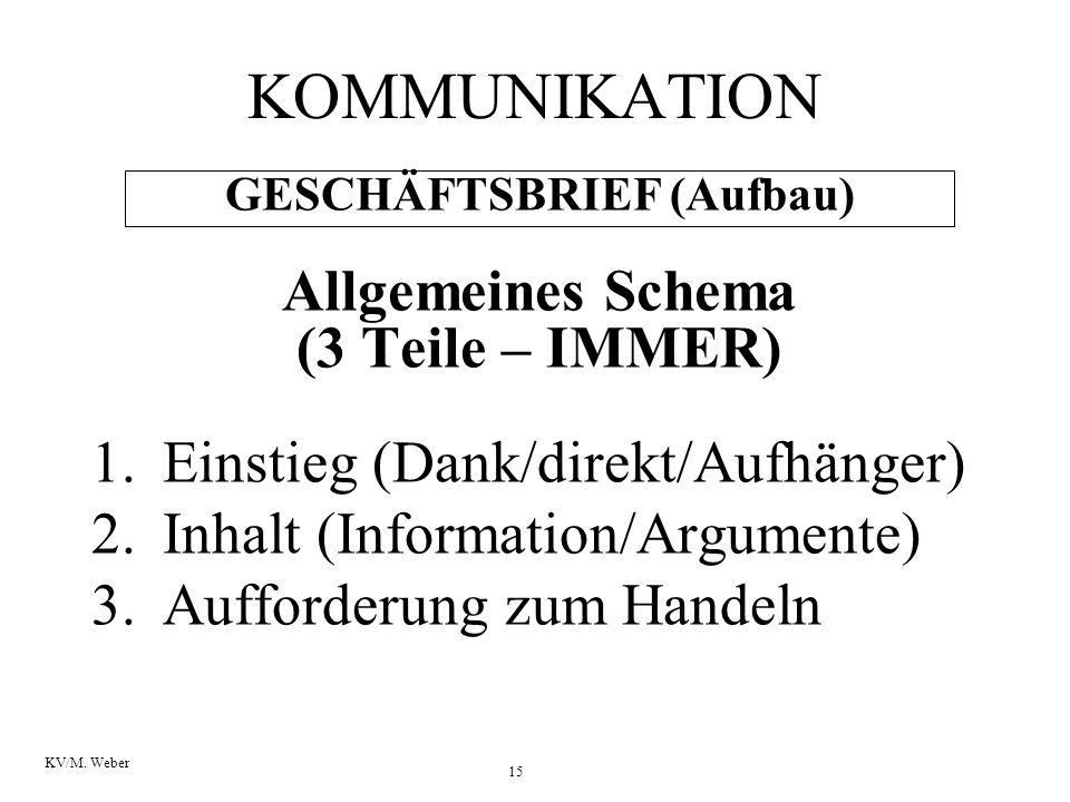15 KV/M. Weber GESCHÄFTSBRIEF (Aufbau) Allgemeines Schema (3 Teile – IMMER) 1.Einstieg (Dank/direkt/Aufhänger) 2.Inhalt (Information/Argumente) 3.Auff
