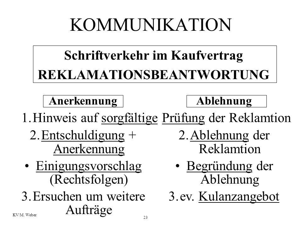 23 KV/M. Weber KOMMUNIKATION Ablehnung 2.Ablehnung der Reklamtion Begründung der Ablehnung 3.ev. Kulanzangebot Schriftverkehr im Kaufvertrag REKLAMATI