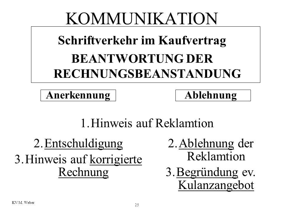 25 KV/M. Weber KOMMUNIKATION Ablehnung 2.Ablehnung der Reklamtion 3.Begründung ev. Kulanzangebot Schriftverkehr im Kaufvertrag BEANTWORTUNG DER RECHNU