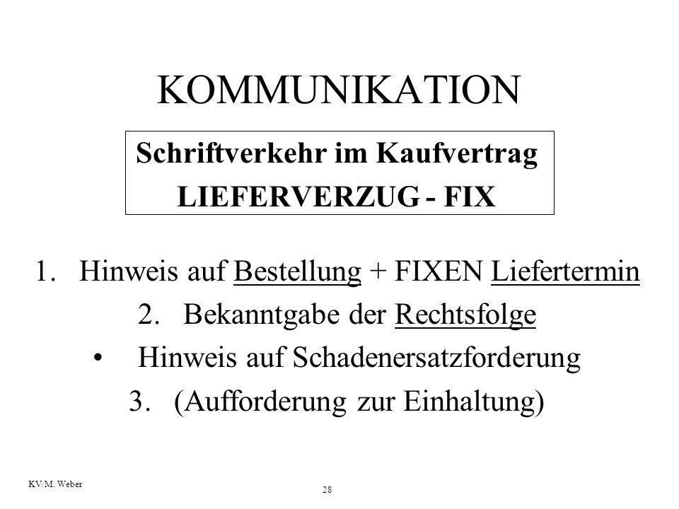 28 KV/M. Weber KOMMUNIKATION Schriftverkehr im Kaufvertrag LIEFERVERZUG - FIX 1.Hinweis auf Bestellung + FIXEN Liefertermin 2.Bekanntgabe der Rechtsfo