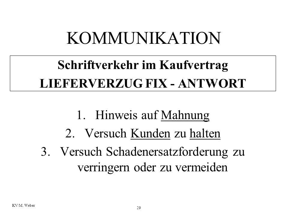 29 KV/M. Weber KOMMUNIKATION Schriftverkehr im Kaufvertrag LIEFERVERZUG FIX - ANTWORT 1.Hinweis auf Mahnung 2.Versuch Kunden zu halten 3.Versuch Schad