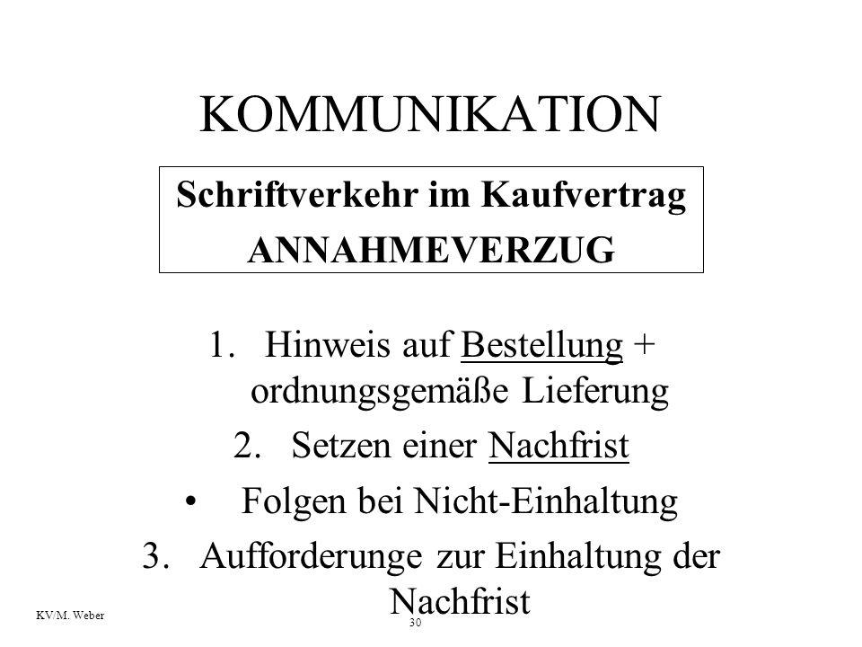 30 KV/M. Weber KOMMUNIKATION Schriftverkehr im Kaufvertrag ANNAHMEVERZUG 1.Hinweis auf Bestellung + ordnungsgemäße Lieferung 2.Setzen einer Nachfrist