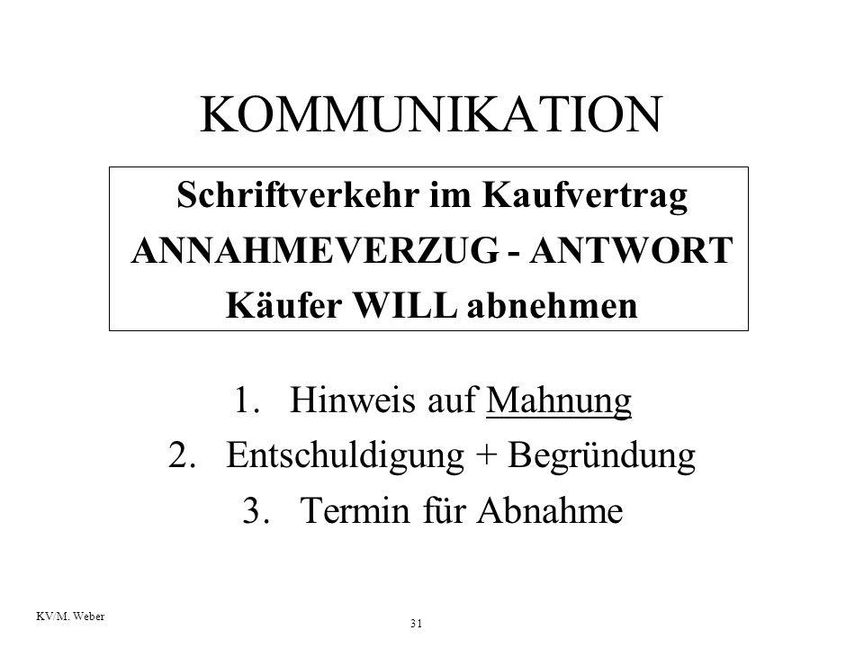 31 KV/M. Weber KOMMUNIKATION Schriftverkehr im Kaufvertrag ANNAHMEVERZUG - ANTWORT Käufer WILL abnehmen 1.Hinweis auf Mahnung 2.Entschuldigung + Begrü