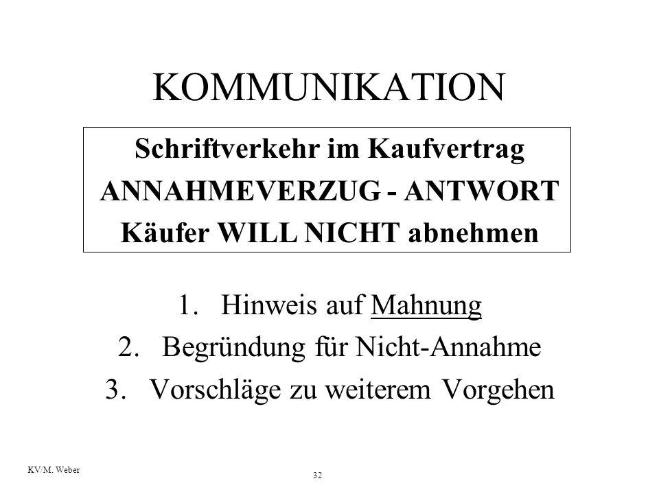 32 KV/M. Weber KOMMUNIKATION Schriftverkehr im Kaufvertrag ANNAHMEVERZUG - ANTWORT Käufer WILL NICHT abnehmen 1.Hinweis auf Mahnung 2.Begründung für N