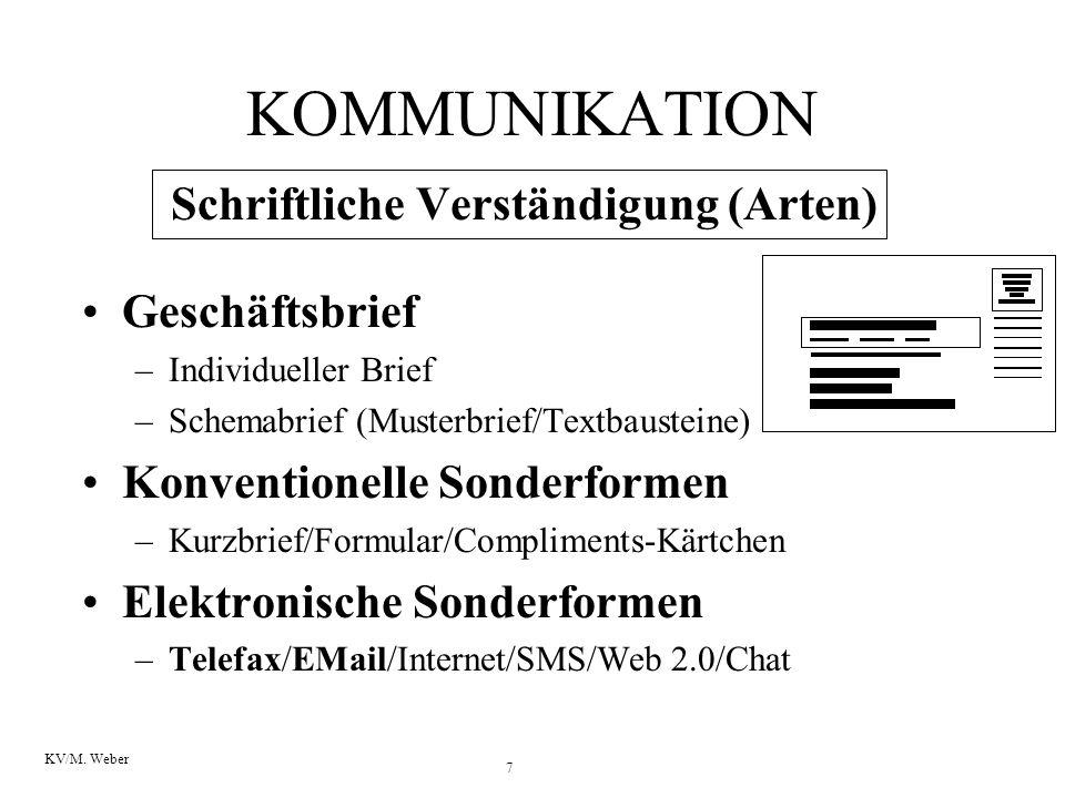 7 KV/M. Weber KOMMUNIKATION Schriftliche Verständigung (Arten) Geschäftsbrief –Individueller Brief –Schemabrief (Musterbrief/Textbausteine) Konvention