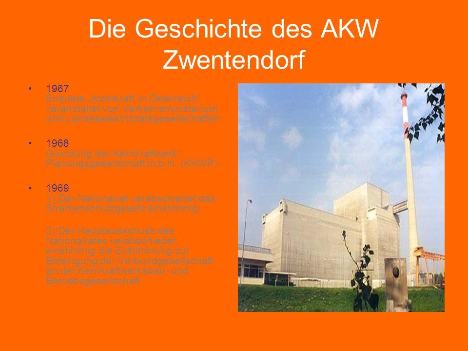 """Die Geschichte des AKW Zwentendorf 1970 Gründung der """"Gemeinschaftskernkraftwerk Tullnerfeld Ges.m.b.H (GKT) ."""