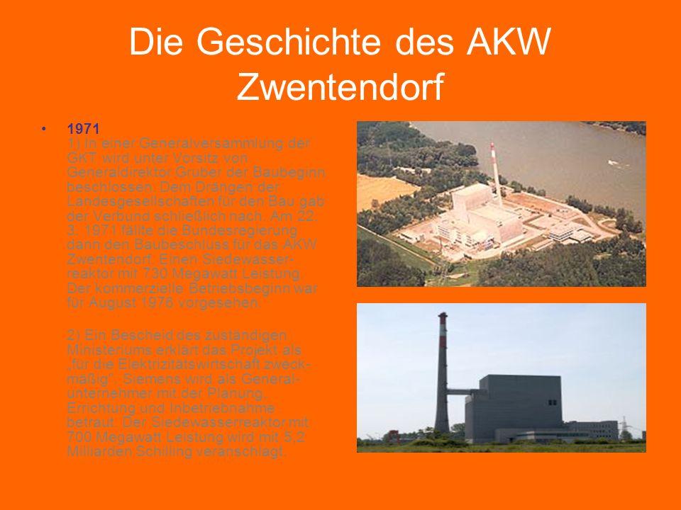 Die Geschichte des AKW Zwentendorf 1971 1) In einer Generalversammlung der GKT wird unter Vorsitz von Generaldirektor Gruber der Baubeginn beschlossen