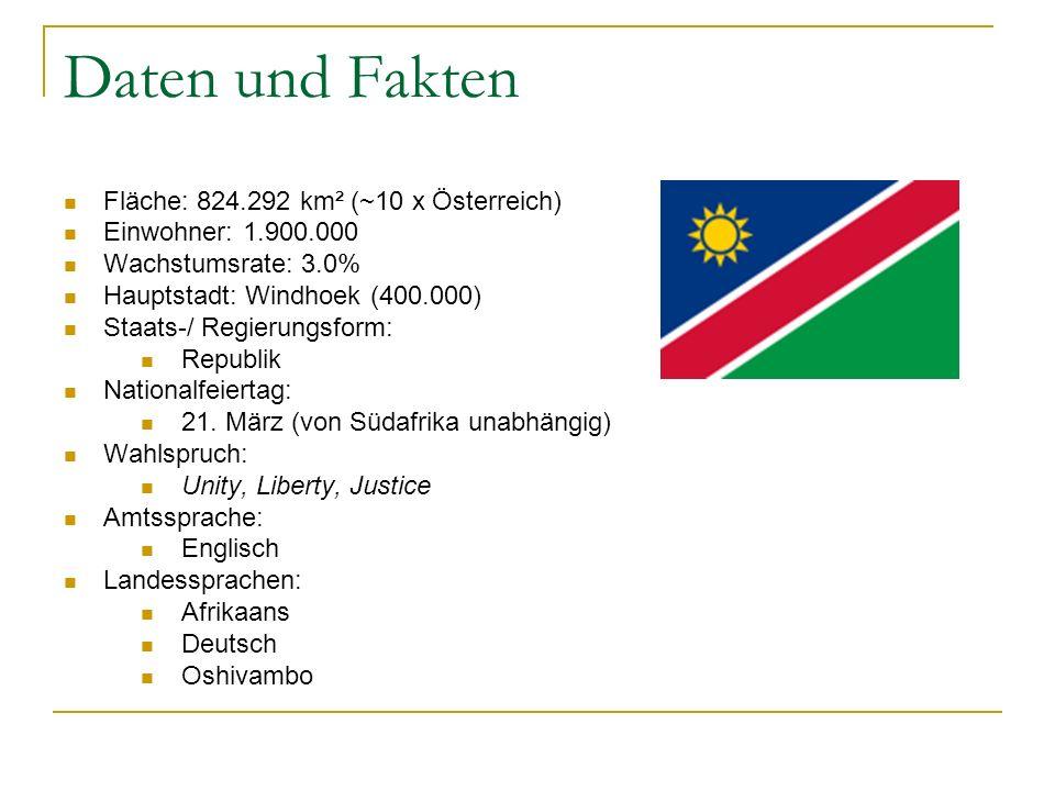 Daten und Fakten Fläche: 824.292 km² (~10 x Österreich) Einwohner: 1.900.000 Wachstumsrate: 3.0% Hauptstadt: Windhoek (400.000) Staats-/ Regierungsform: Republik Nationalfeiertag: 21.