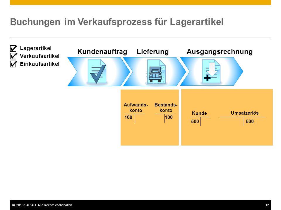 ©2013 SAP AG. Alle Rechte vorbehalten.12 Buchungen im Verkaufsprozess für Lagerartikel Einkaufsartikel Lagerartikel Verkaufsartikel 100 Bestands- kont