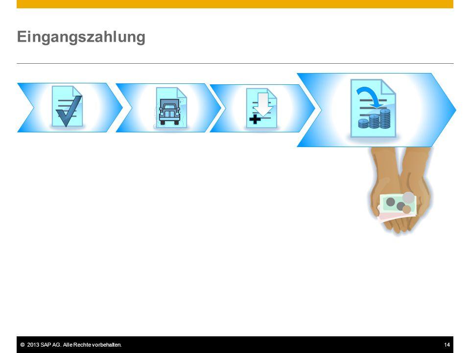 ©2013 SAP AG. Alle Rechte vorbehalten.14 Eingangszahlung