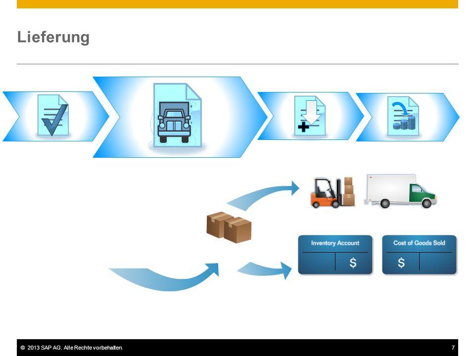 ©2013 SAP AG. Alle Rechte vorbehalten.7 Lieferung