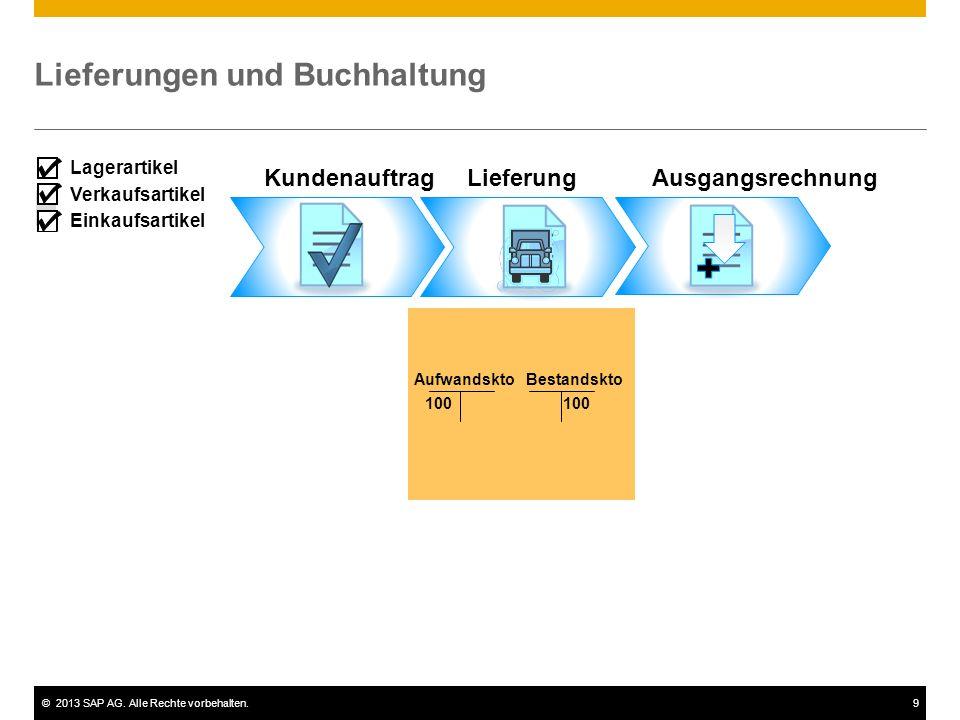 ©2013 SAP AG. Alle Rechte vorbehalten.9 Lieferungen und Buchhaltung Einkaufsartikel Lagerartikel Verkaufsartikel 100 BestandsktoAufwandskto Kundenauft