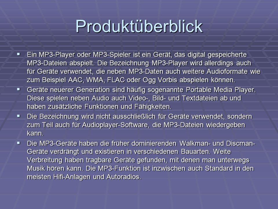 Produktüberblick  Ein MP3-Player oder MP3-Spieler ist ein Gerät, das digital gespeicherte MP3-Dateien abspielt.