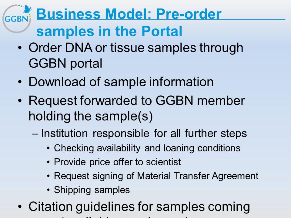 Textmasterformat bearbeiten –Zweite Ebene Dritte Ebene –Vierte Ebene »Fünfte Ebene Titelmasterformat durch Klicken bearbeiten Business Model: Pre-orde