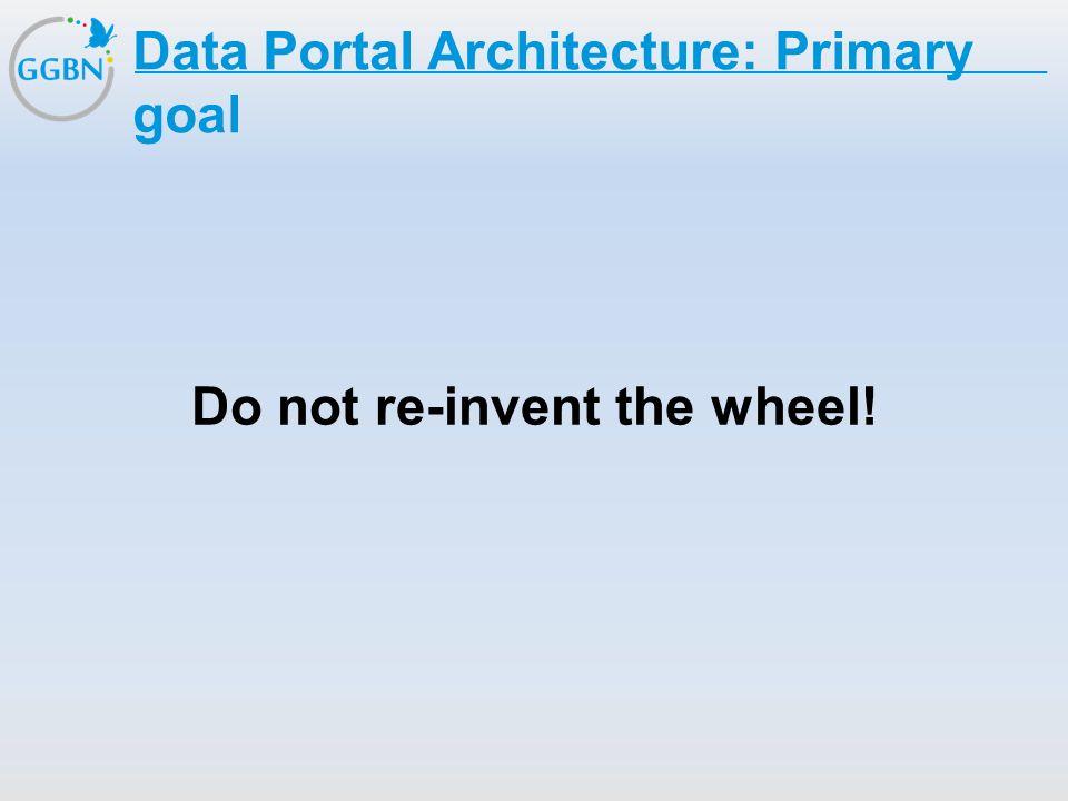 Textmasterformat bearbeiten –Zweite Ebene Dritte Ebene –Vierte Ebene »Fünfte Ebene Titelmasterformat durch Klicken bearbeiten Data Portal Architecture
