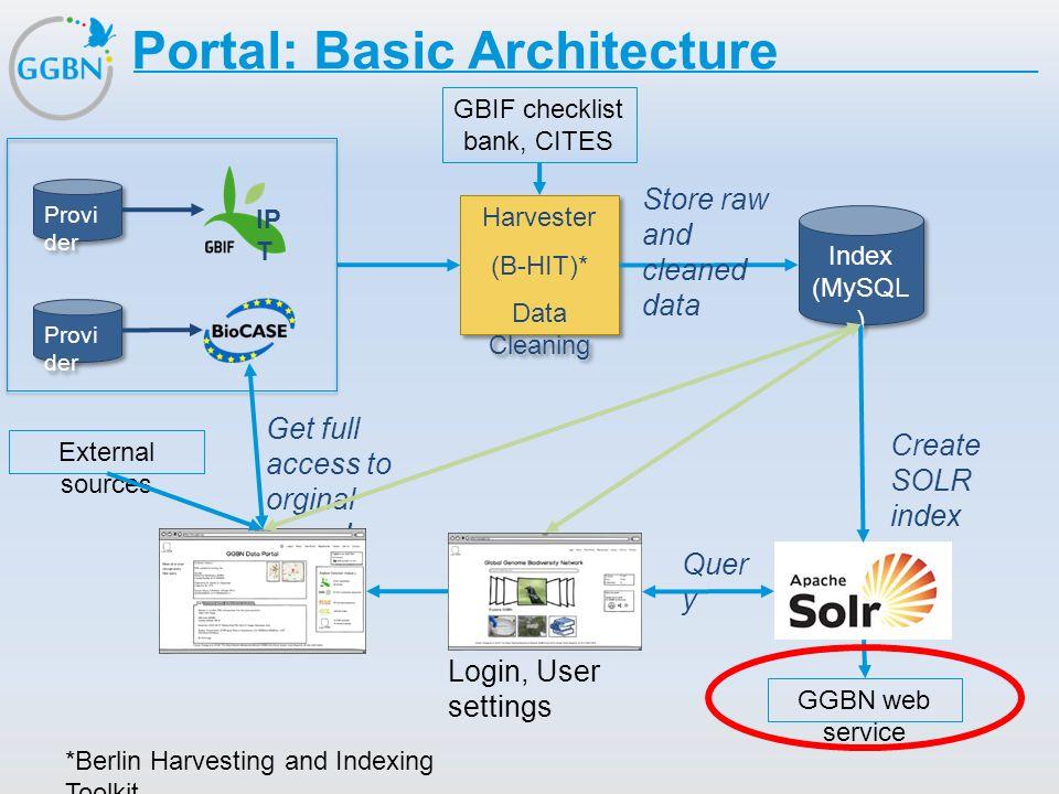 Textmasterformat bearbeiten –Zweite Ebene Dritte Ebene –Vierte Ebene »Fünfte Ebene Titelmasterformat durch Klicken bearbeiten Portal: Basic Architectu