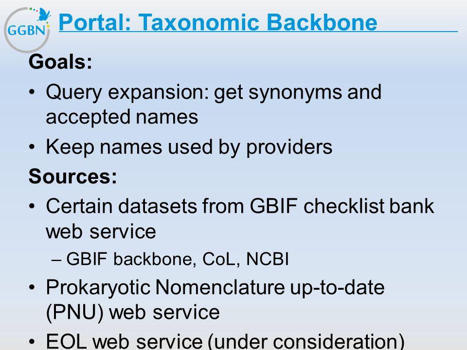 Textmasterformat bearbeiten –Zweite Ebene Dritte Ebene –Vierte Ebene »Fünfte Ebene Titelmasterformat durch Klicken bearbeiten Portal: Taxonomic Backbo
