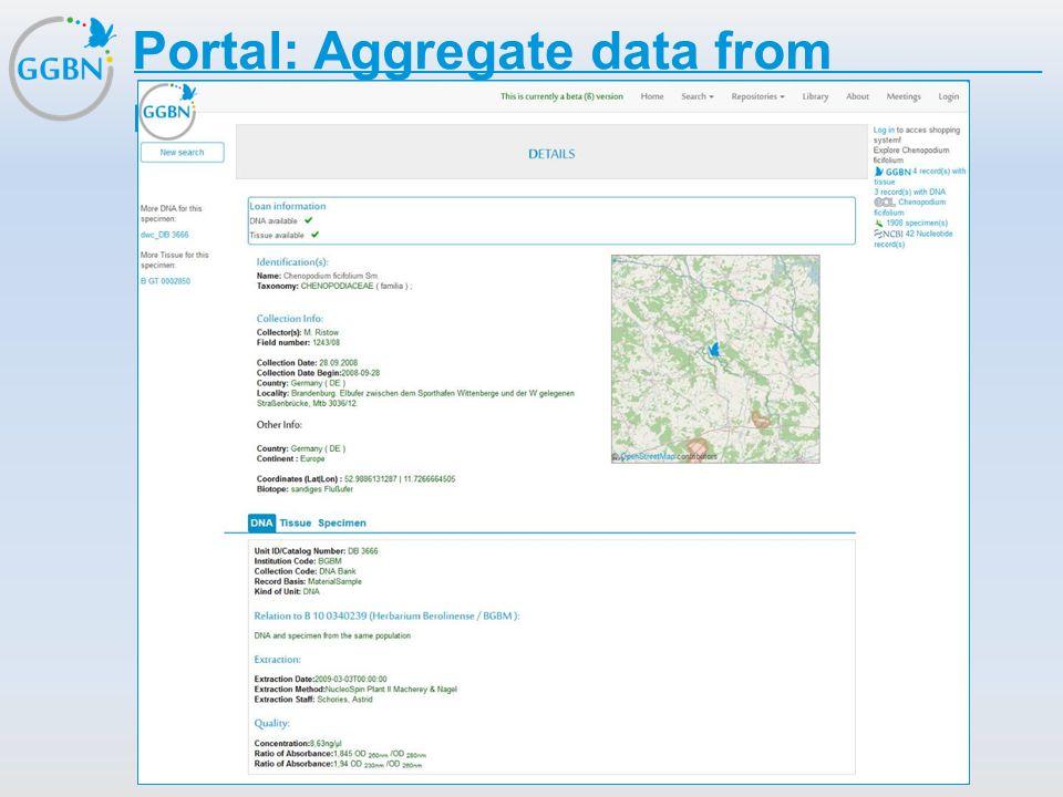 Textmasterformat bearbeiten –Zweite Ebene Dritte Ebene –Vierte Ebene »Fünfte Ebene Titelmasterformat durch Klicken bearbeiten Portal: Aggregate data f