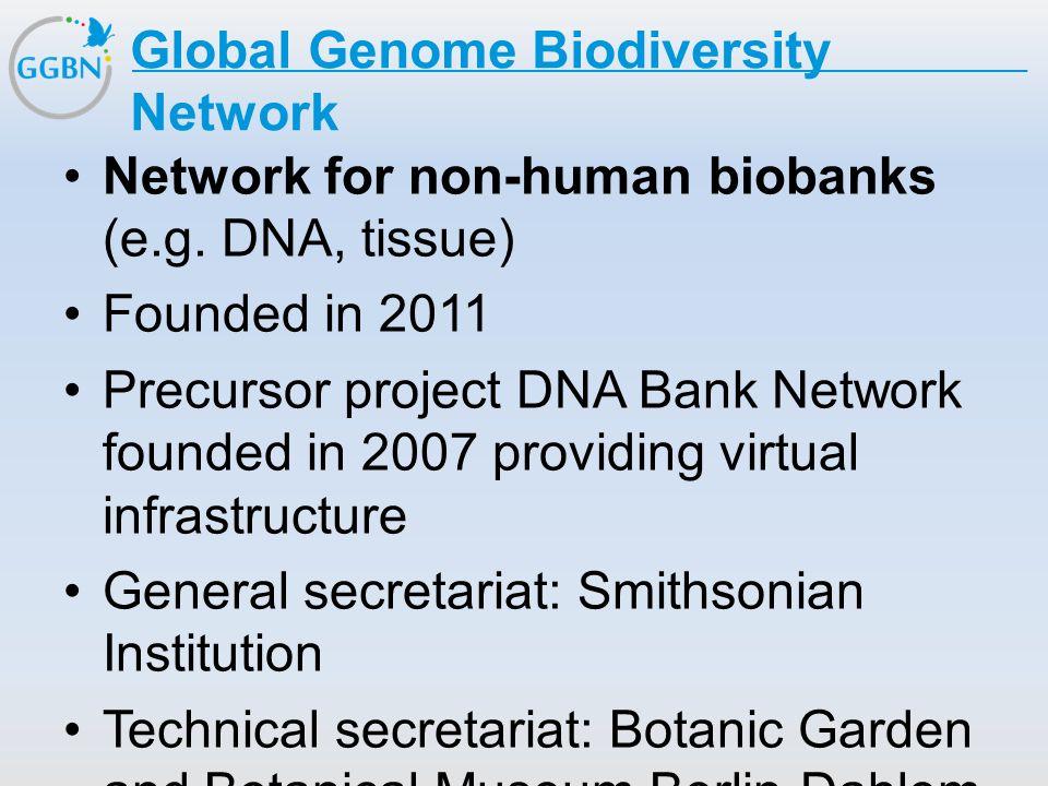 Textmasterformat bearbeiten –Zweite Ebene Dritte Ebene –Vierte Ebene »Fünfte Ebene Titelmasterformat durch Klicken bearbeiten Global Genome Biodiversi