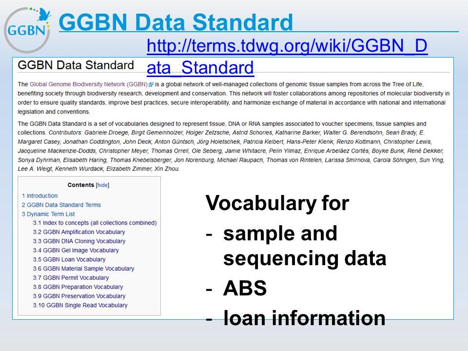 Textmasterformat bearbeiten –Zweite Ebene Dritte Ebene –Vierte Ebene »Fünfte Ebene Titelmasterformat durch Klicken bearbeiten GGBN Data Standard http: