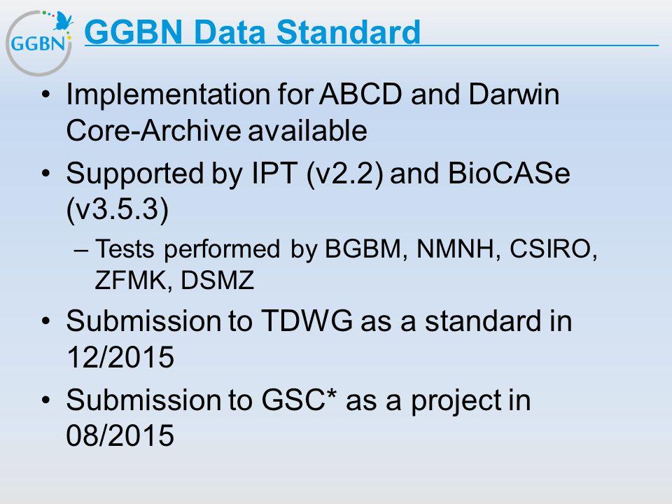 Textmasterformat bearbeiten –Zweite Ebene Dritte Ebene –Vierte Ebene »Fünfte Ebene Titelmasterformat durch Klicken bearbeiten GGBN Data Standard Imple