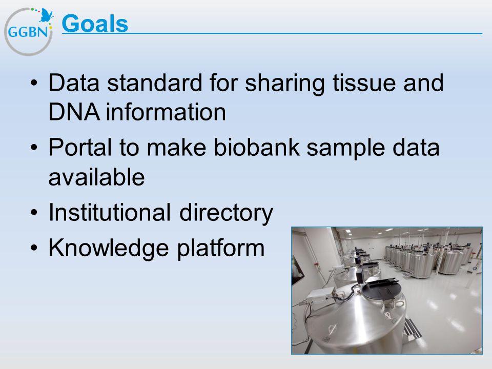 Textmasterformat bearbeiten –Zweite Ebene Dritte Ebene –Vierte Ebene »Fünfte Ebene Titelmasterformat durch Klicken bearbeiten Goals Data standard for