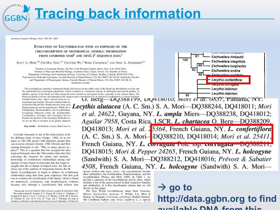 Textmasterformat bearbeiten –Zweite Ebene Dritte Ebene –Vierte Ebene »Fünfte Ebene Titelmasterformat durch Klicken bearbeiten  go to http://data.ggbn