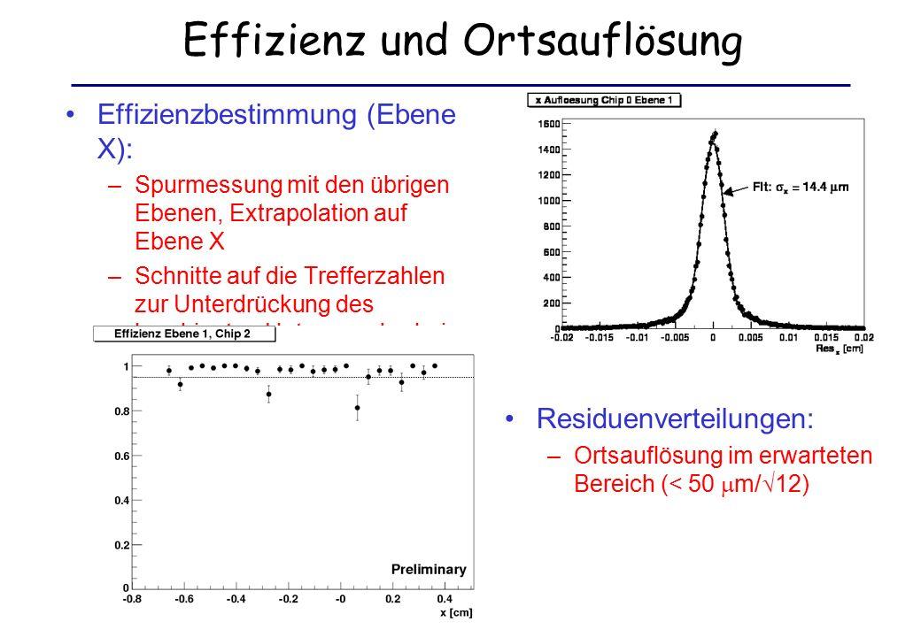 Effizienz und Ortsauflösung Effizienzbestimmung (Ebene X): –Spurmessung mit den übrigen Ebenen, Extrapolation auf Ebene X –Schnitte auf die Trefferzahlen zur Unterdrückung des kombinator.