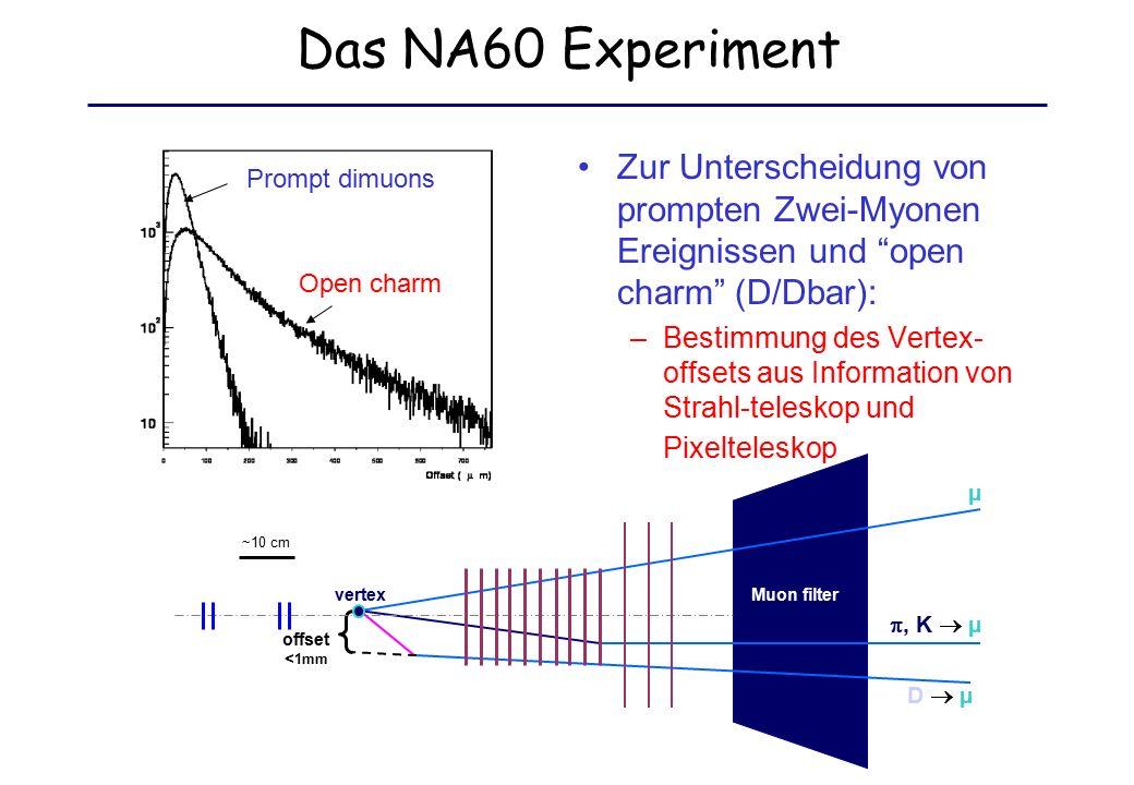 Das NA60 Experiment Zur Unterscheidung von prompten Zwei-Myonen Ereignissen und open charm (D/Dbar): –Bestimmung des Vertex- offsets aus Information von Strahl-teleskop und Pixelteleskop Prompt dimuons Open charm µ D  µD  µ , K  µ offset < 1mm ~10 cm vertex Muon filter
