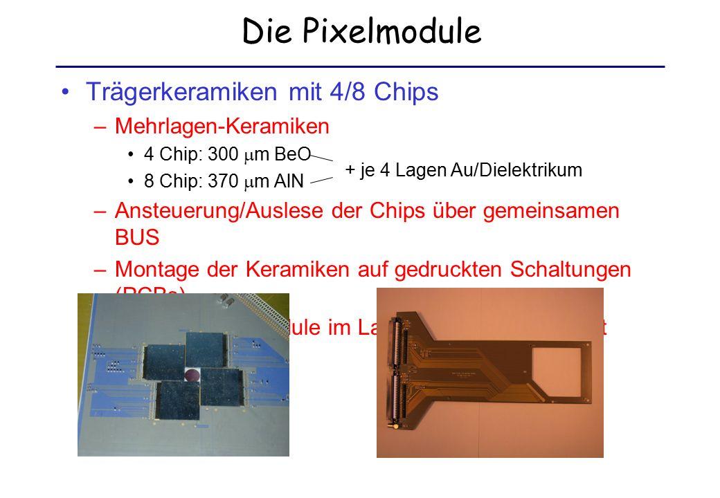 Die Pixelmodule Jeweils 2 gegeneinander rotierte 8-Chipmodule werden zu einer logischen Ebene zusammengefasst.